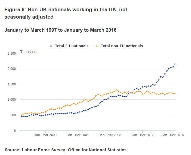 eu employment uk