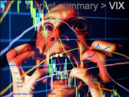 vix fear index