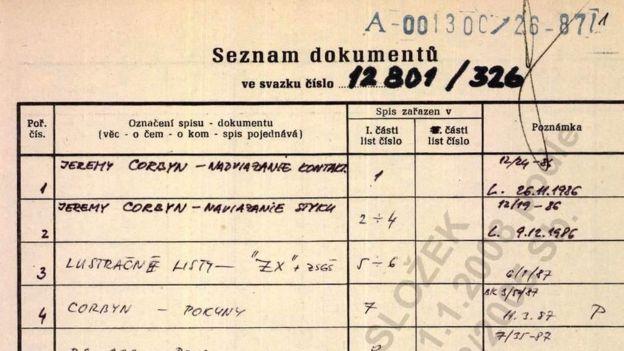 agent cob soviet spy proof