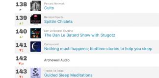 archewell audio spotify